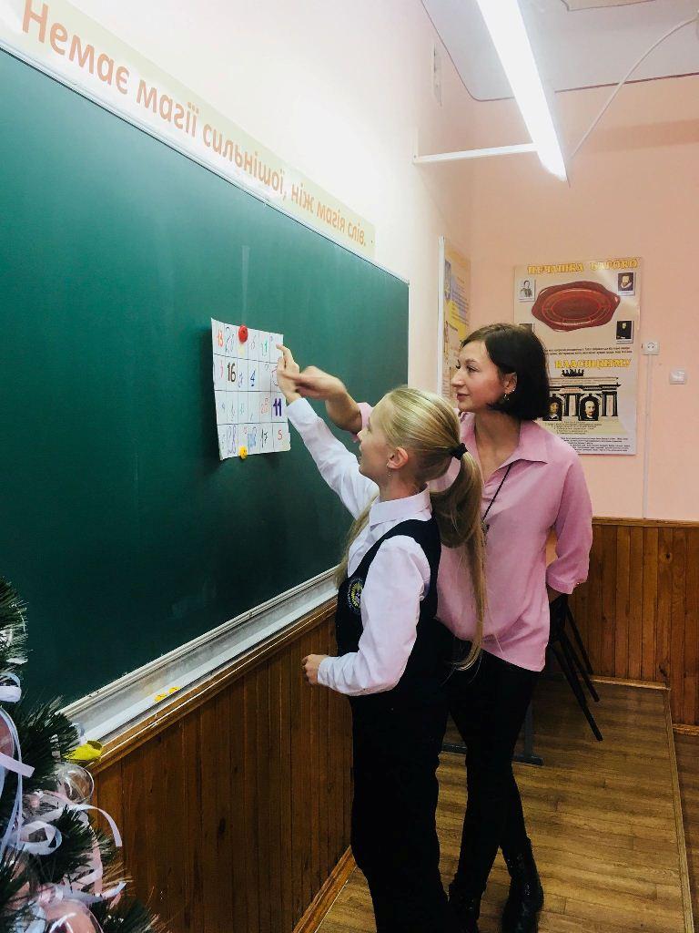 Проєкт  «Найкращі партнери вчителів – це батьки»